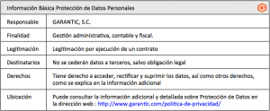 Info RGPD